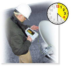 Field strength meter with lithium batteries