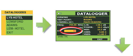 Field strength meter with datalogger