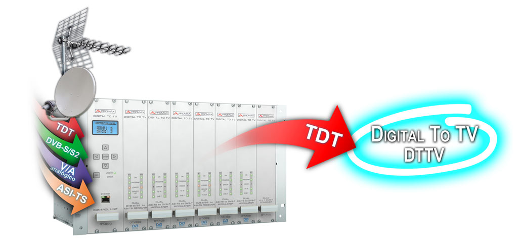 PROMAX Digital To TV headend | PROMAX Electronica