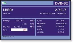 DVB-S2 measurements