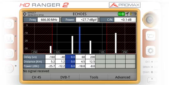 Screen of the field strength meter model RANGER Neo 2 displaying a graphical representation of the echoes