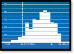 Wi-Fi spectrum monitoring