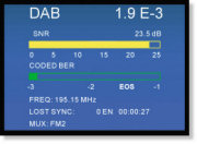 DAB digital radio measurement