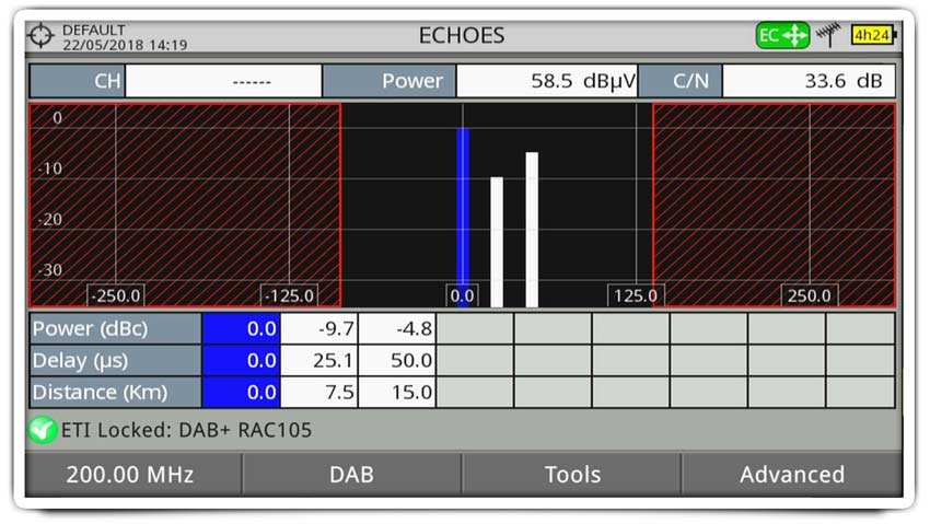 Dynamic echoes analysis