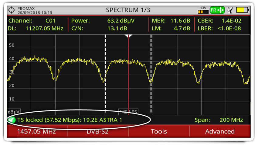 Installing a satellite dish using a TV spectrum analyzer