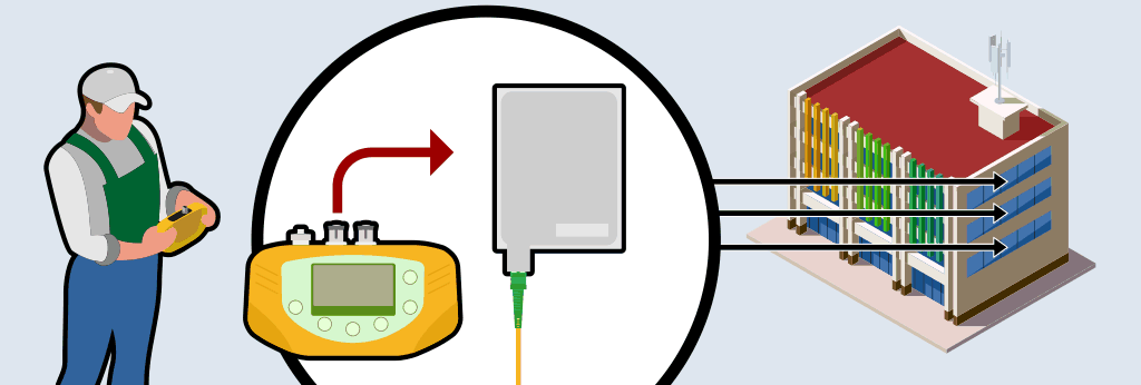 Connecting the selective optical meter to the user outlets