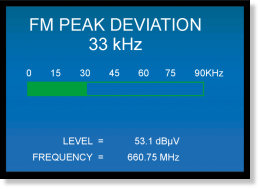 FM carrier peak deviation